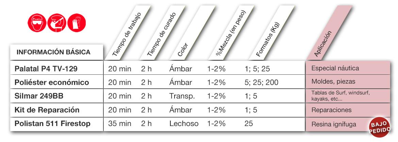 TABLAS%20WEB%20POLIESTER%20LAMINA3.jpg